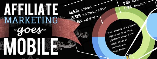 Infographic - Affiliate Marketing Goes Mobile