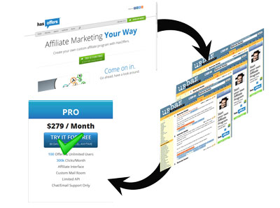 Saving Face with Retargeting Campaigns