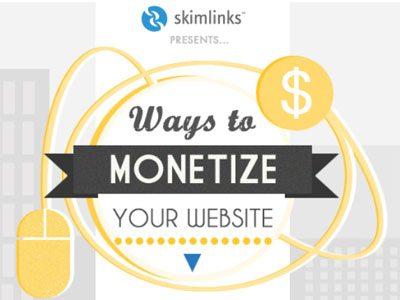 Flowchart of Content Monetization