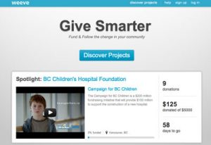 Combining Social Fundraising And Performance Marketing