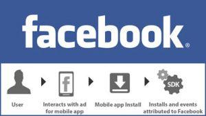Measuring Facebook Mobile App Install Ads