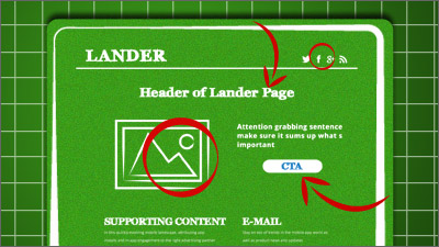 5 Tips for Landing Pages for Affiliates from Brian Massey