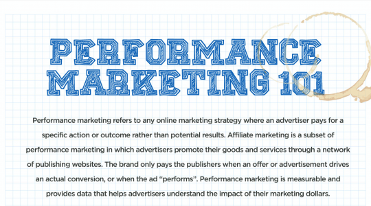 Image from performance marketing 101 infographic