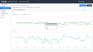 [Product Update] Introducing Our New App Store Analytics Rankings Page