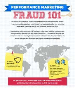 Performance Marketing Fraud 101