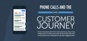 4 Bottom-Line Benefits of Pay Per Call