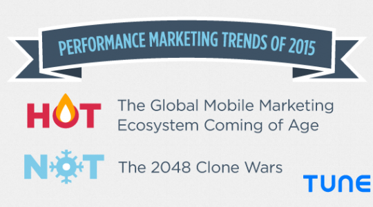 Performance Marketing Trends of 2015: The Hits and Misses