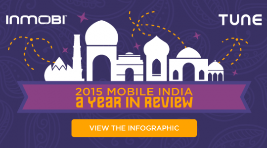 A Look Back: 2015 Mobile Growth in India [Infographic]