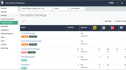 New Competitor Rankings Page in App Store Analytics