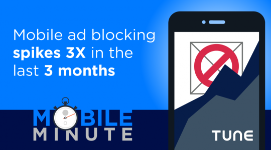 tune mobile minute, video series, mobile marketing, ad blocking