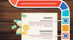 How to market your app throughout its lifecycle