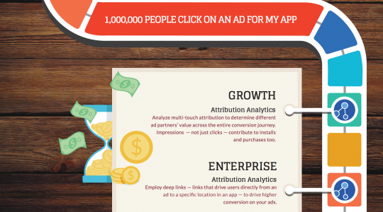 [Infographic] How to Market Your App Throughout Its Lifecycle