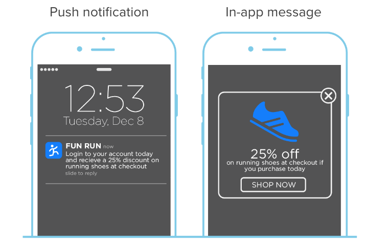 in-app marketing
