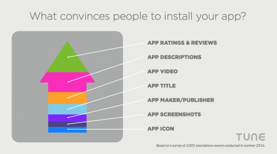 Why app videos are critical for getting more installs
