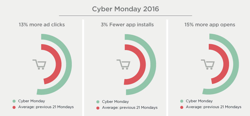 cyber-monday-2016