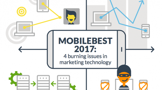 MobileBest: 10 experts on ad fraud, web vs app, attribution, and convergence