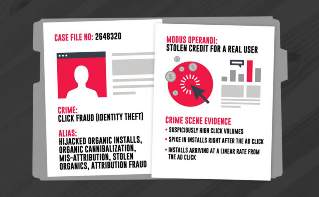 click fraud