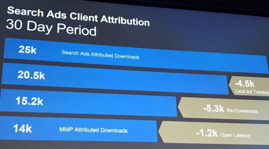 Why Apple's app download metrics are different than your mobile attribution partner's numbers