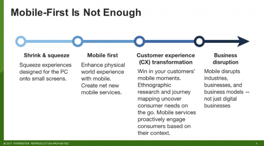 MobileBest: Mobile-first is not enough