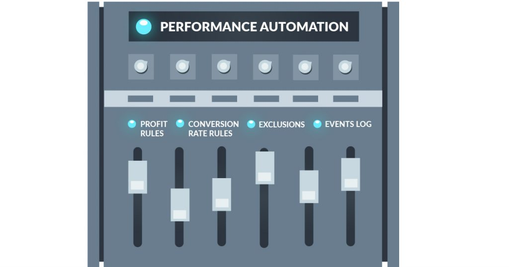 Illustration of HasOffers Performance Automation features on control panel